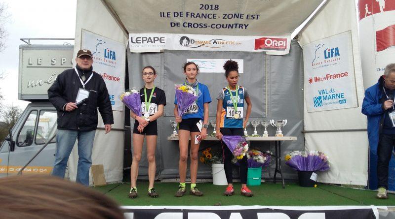 Championnats régionaux de cross-country 2018